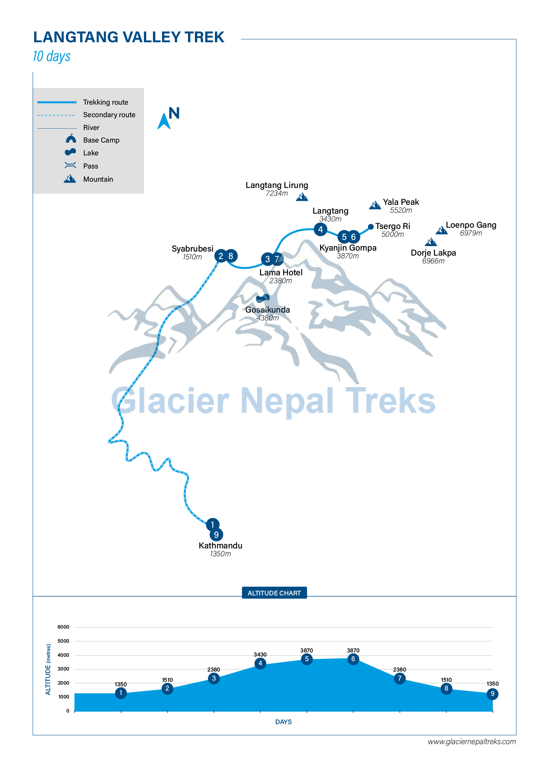 Route Map for Langtang Valley Trek | Glacier Nepal