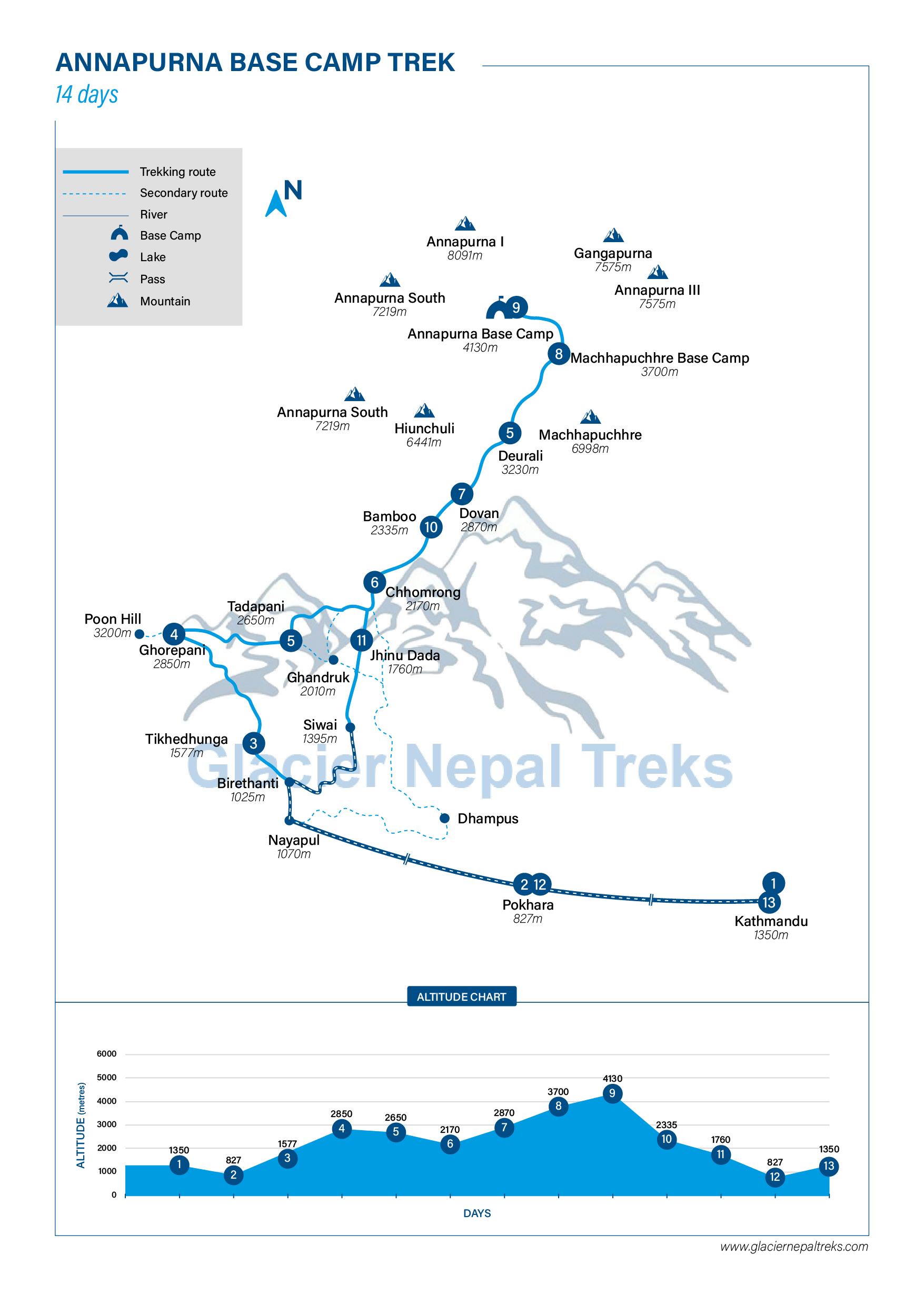 Route Map for Annapurna Base Camp Trek | Glacier Nepal